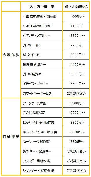 スマホ料金表JPG 202103.jpg