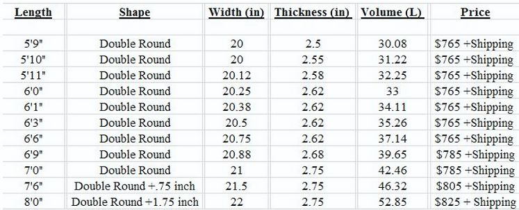 camber sizes and retail pricing.PNG