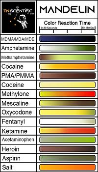 2020 Mandelin Color Chart copy.png