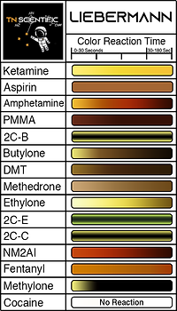 2020 Liebermann Color Chart copy.png