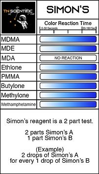 2020 Simon_s Color Chart copy.png