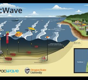 Lease Approved Pac Wave Energy Research Project
