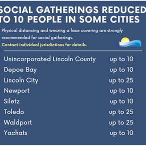 Social Gatherings Limited In Some Cities
