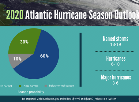Busy Hurricane Season Forecast for 2020, Experts Say