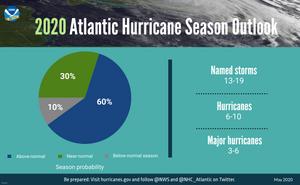 2020 Hurricane Season Forecast NOAA