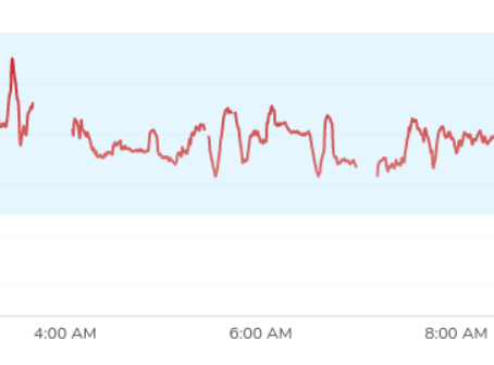 Resting Heart Rate - Baseline, Recommended Value