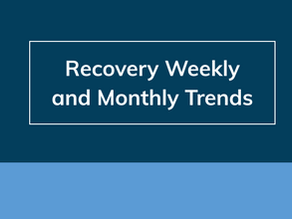 Recovery Weekly and Monthly Trends