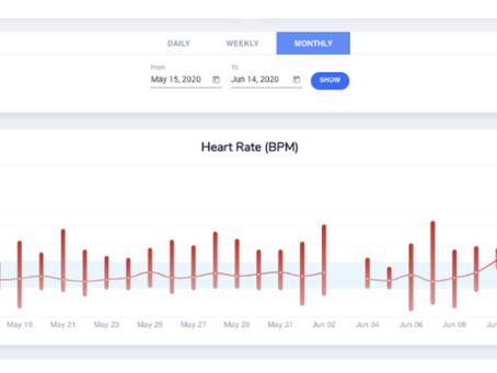 Resting Heart Rate - Baseline