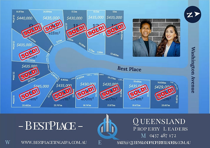 Current _Best Place plan with prices  si