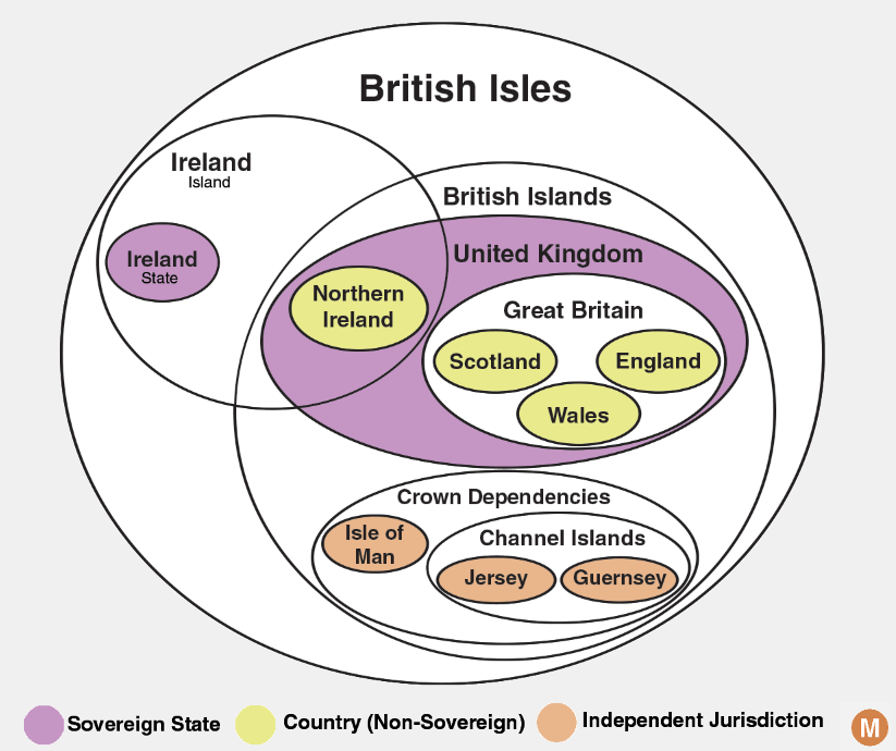 Diagram of United Kingdom, Great Britain