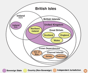 Diagram of United Kingdom, Great Britain