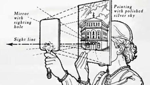 הדרך בה הסביר ברונלסקי את הפרספקטיבה המת