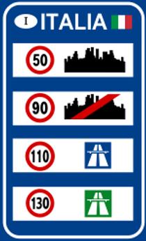 הגבלת מהירות בכבישי איטליה