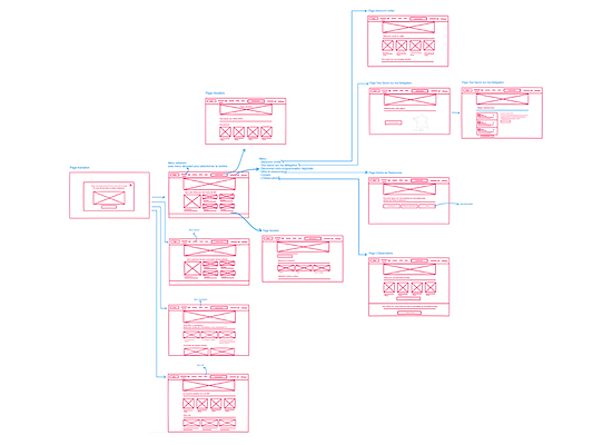 wireframe-chalain.png