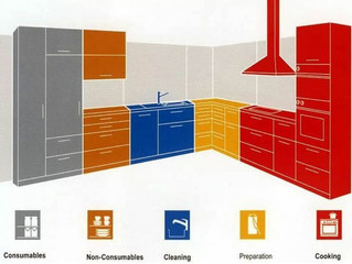 Organizing Tip of the Week - Kitchen Zones