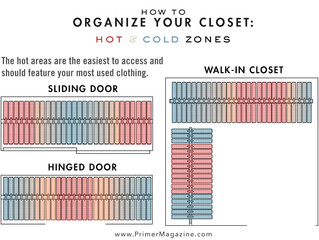 Tip of the week - Organize your Closet by Zones