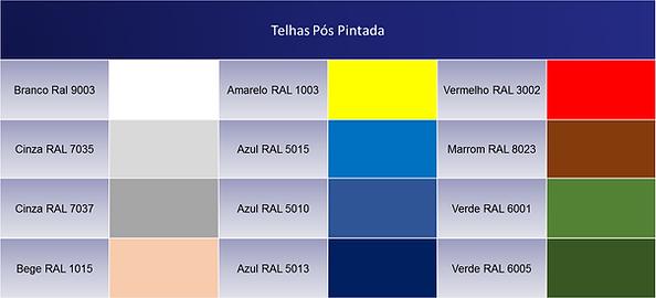 Pos Pintadas - Tab 1.png