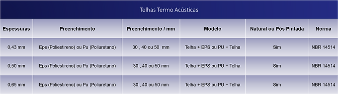 Termo Acusticas - Tab 1.png