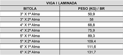 Viga I Laminada - Tab 2_Prancheta 1.png