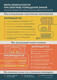 Mery_bezopasnosti_pri_obogreve_pomeschen