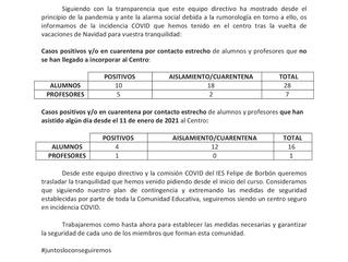 COMUNICADO INCIDENCIAS COVID EN EL IES 15-01-2021