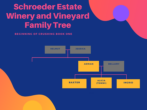 5 Families Trees.png