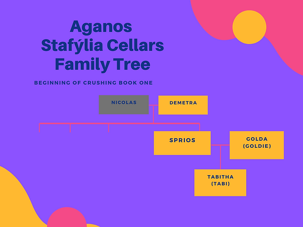 5 Families Trees (2).png