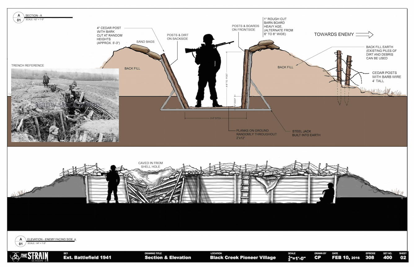 Trench Section
