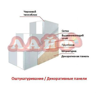 Черновой теплоблок Лайф Йошкар Ола