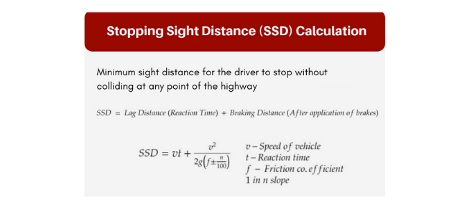Stopping Sight Distance | Overview and Calculation