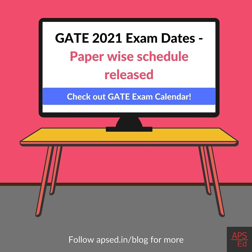 GATE 2021 Exam Calendar - Paper Wise Schedule