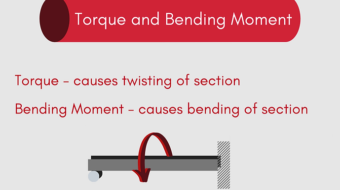 Difference between torque and bending moment