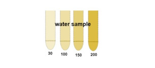 Turbidity of water - Definition and Measurement | Environment