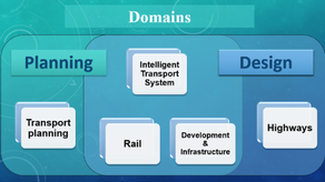 Must-Know Domains and Software in Transportation Engineering
