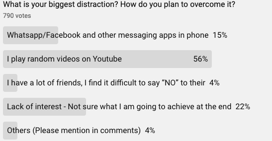 What is your biggest distraction ?