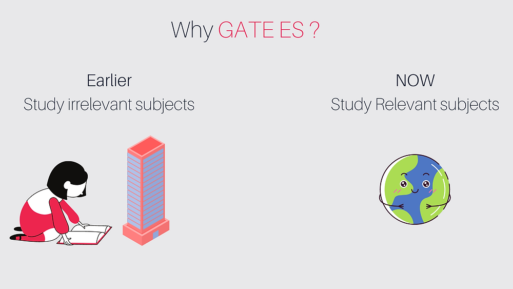 Why attempt GATE Environmental Science paper?