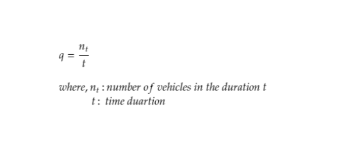 Fundamental Traffic Flow Characteristics - Speed, Flow and Density