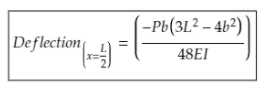 Deflection for a simple supported beam with point load at distance a from left end