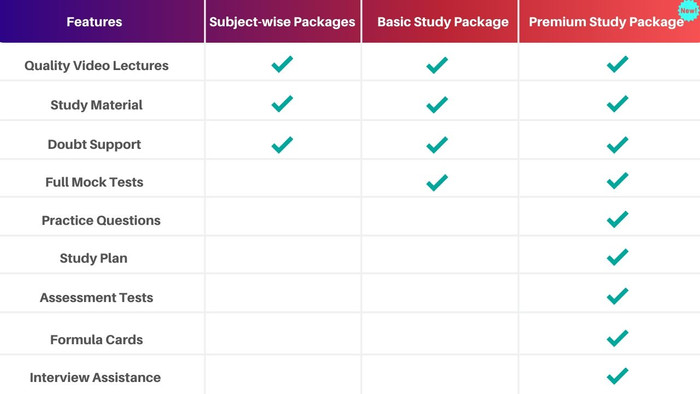 APSEd Pricing Plans