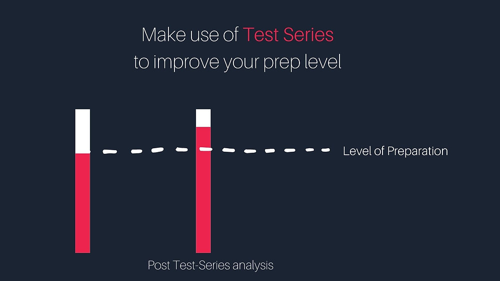 How to make use of GATE Test Series to improve your prep level?