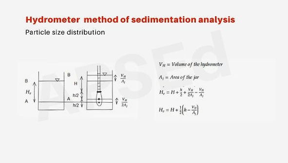 Hydrometer Method of Sedimentation Analysis for Particle Size Distribution