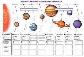 S1 Planètes Svtaubrac