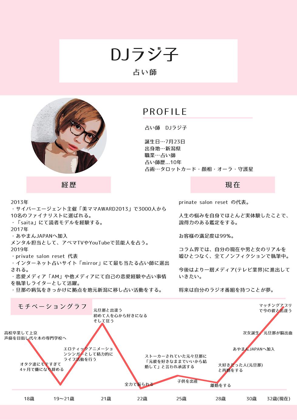 DJラジ子(ピンク).png