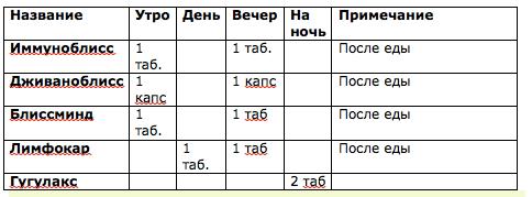 Снимок экрана 2020-05-16 в 7.09.43 ПП.pn