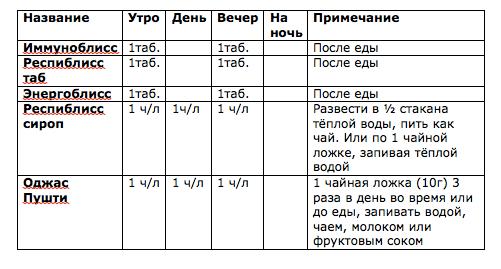 Снимок экрана 2020-05-16 в 7.36.00 ПП.pn