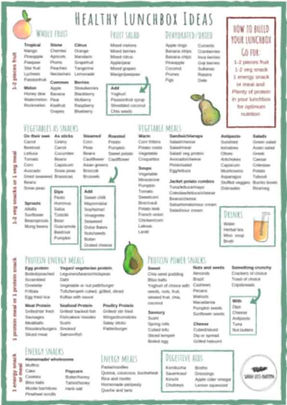 Healthy-Lunchbox-ideas-low-res-1.jpg