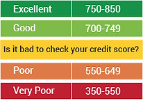 bad-to-check-your-credit-score.png