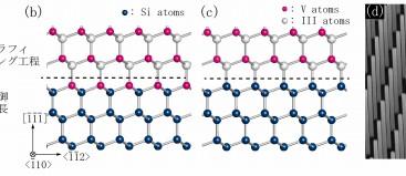 【論文/Paper】 冨岡准教授のIII-Vナノワイヤトランジスタ集積技術に関する解説記事が応用物理学会誌に掲載されました .