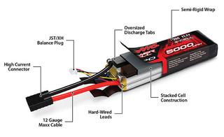 Understanding LiPo Batteries