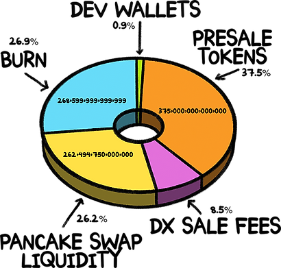 token distribution chart.png